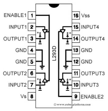 Enjoyable Functioning Of L293D Motor Driver Electronics Club Iit Bombay Wiring Database Pengheclesi4X4Andersnl